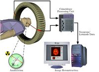 pozytronowa emisyjna tomografia komputerowa