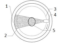 tomografia komputerowa , zasada działania